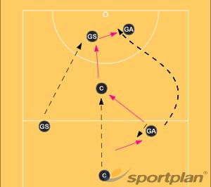Set center passShootingNetball Drills Coaching