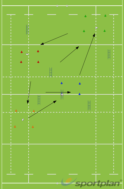 Autosave 69437923Decision makingRugby Drills Coaching