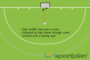 Goalies Only (00:00- 00:30 Total Time)Hockey Drills Coaching