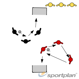 WavesShootingFootball Drills Coaching
