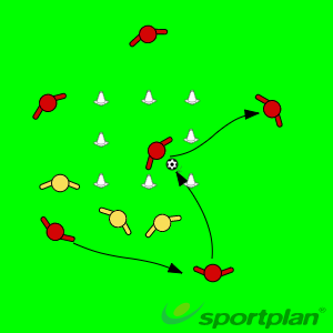 Defend the Square/Penetrate the SquarePossessionFootball Drills Coaching