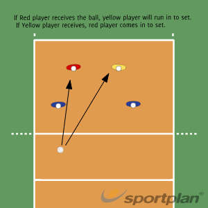 4V4 Freestyle defence5 DrillsVolleyball Drills Coaching