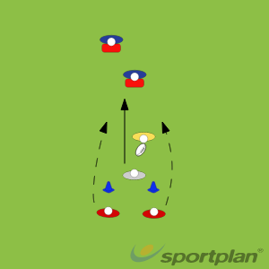 Run, Ruck, CleanoutRuck Clear OutRugby Drills Coaching