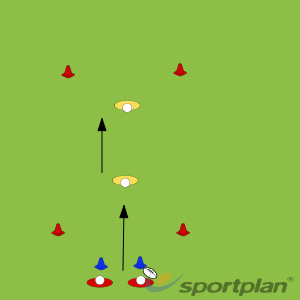 tackle and offloadTacklingRugby Drills Coaching