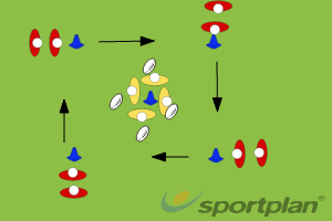4 Point PassingPassingRugby Drills Coaching