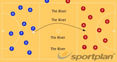 Crossing The RiverSmall gamesNetball Drills Coaching