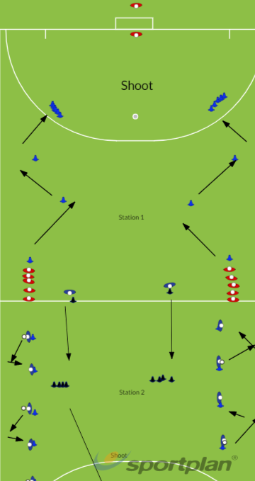 Passing/Dribbling/ShootingMoving with the ballHockey Drills Coaching