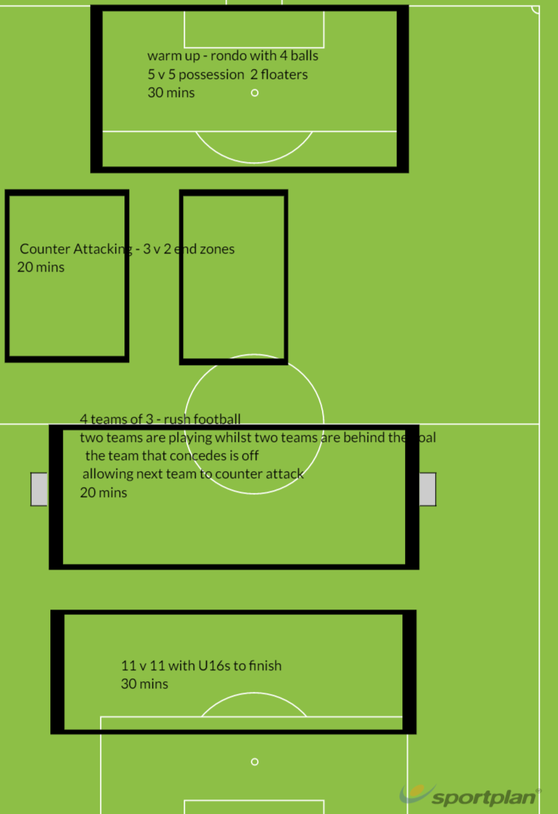 U14s 10/01/17Football Drills Coaching