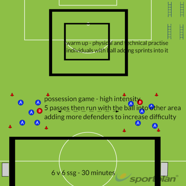 U14s - 09/01/17Football Drills Coaching