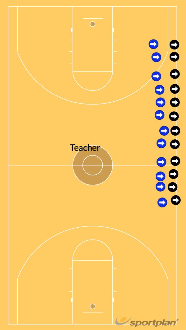 Basketball passing drillPassingBasketball Drills Coaching