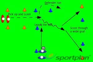 Dribble, Drive and StrikeFootball Drills Coaching