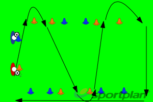 Dribble RaceFootball Drills Coaching