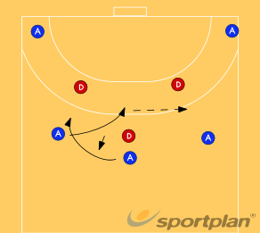 Autosave 71788293114 aiming/throwingHandball Drills Coaching