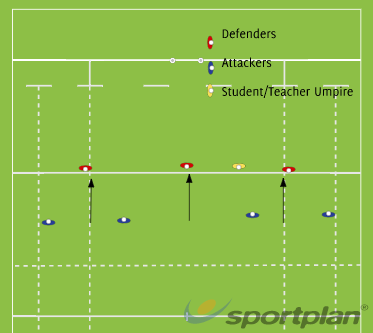 3v4- modified gameMatch RelatedRugby Drills Coaching