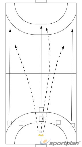 Oefenreeks 1e fase 2Handball Drills Coaching
