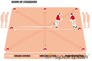 Warm Up -Rugby Drills Coaching