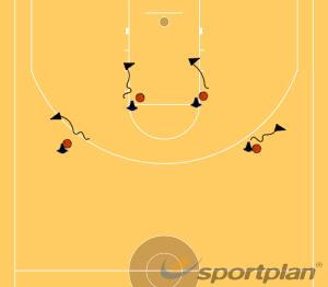 Autosave 71085379ShootingBasketball Drills Coaching