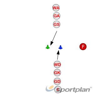 InterceptionInterceptionNetball Drills Coaching
