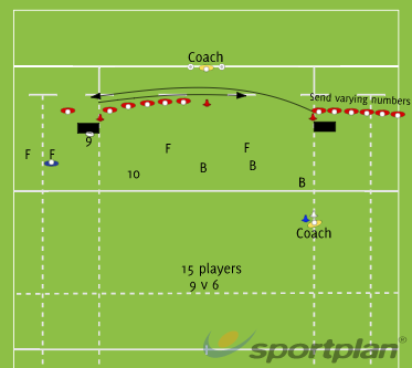 D line- retractMatch RelatedRugby Drills Coaching