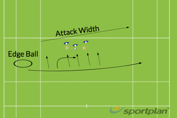 D- LINE SPEEDBlitzRugby Drills Coaching