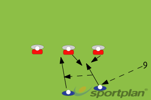Heads- slow ballRugby Drills Coaching