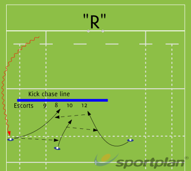 "Counter ""WARM""Backs MovesRugby Drills Coaching"