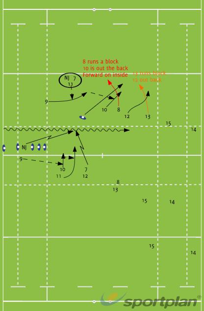 5 ManMatch RelatedRugby Drills Coaching