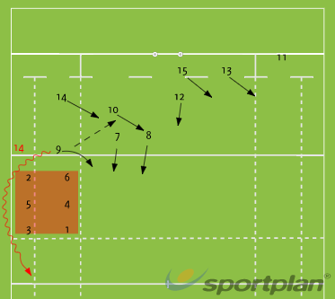 Receive- RedKickingRugby Drills Coaching