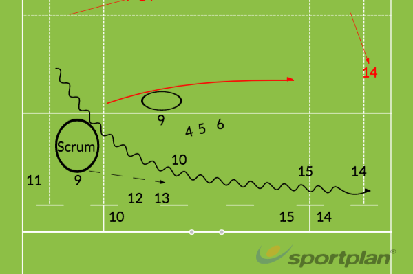 Scrum ExitRugby Drills Coaching