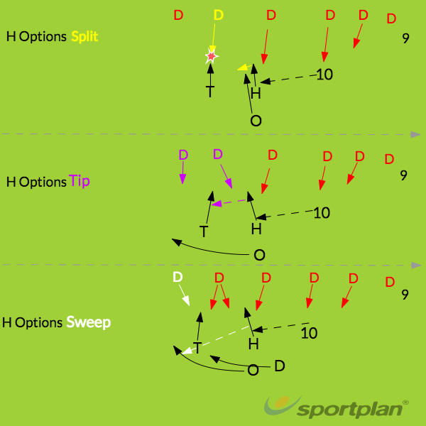10 Shape- H OptionsRugby Drills Coaching
