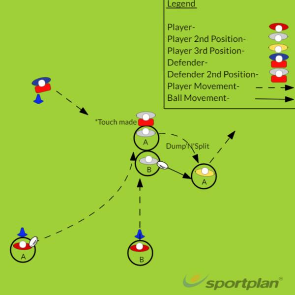 Fade to Dump'N'SplitTag RugbyRugby Drills Coaching