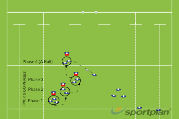 Pick & GoMatch RelatedRugby Drills Coaching