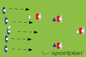 Decision makingDecision makingRugby Drills Coaching