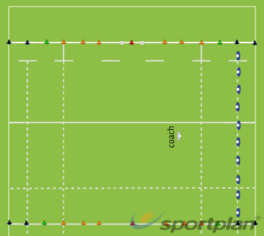 Warm up- 3 v 2Practices for JuniorsRugby Drills Coaching