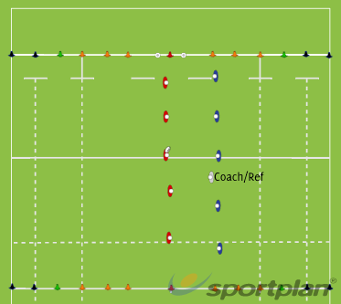 Copy of Warm up- 3 v 2Practices for JuniorsRugby Drills Coaching