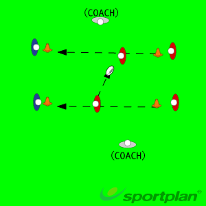 Copy of Catch And PassCatchingRugby Drills Coaching