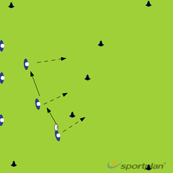 Dominoes (Draw and pass drill)Rugby Drills Coaching