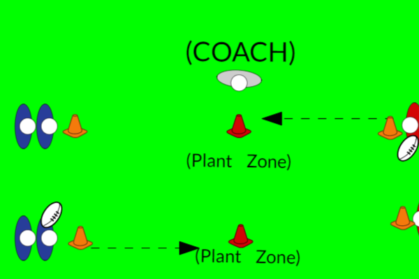 Copy of Rucking Drill- Truck And TrailerRuckRugby Drills Coaching