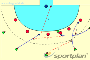 Backcourt/Wing crossHandball Drills Coaching