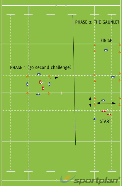 Autosave 83131387Match RelatedRugby Drills Coaching