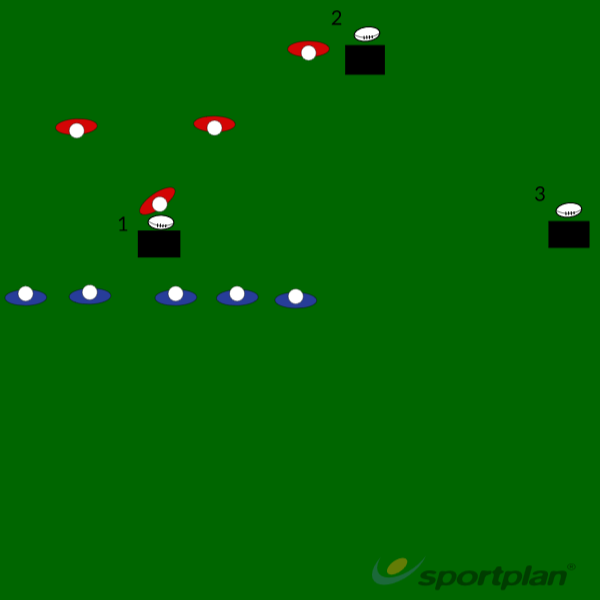 Rheese's defensive line drillDefensive PatternsRugby Drills Coaching