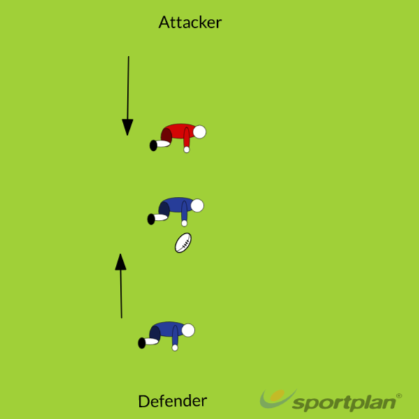 Nicks attack and defend rucking drillContact SkillsRugby Drills Coaching