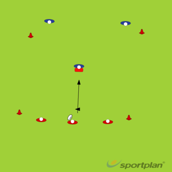 3 on 3 ruckingRuckRugby Drills Coaching