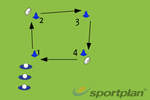 Simple pick up gridWarm UpRugby Drills Coaching