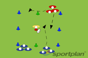 Two channel maulsRuckRugby Drills Coaching