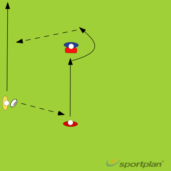 Roll away and offloadOff LoadsRugby Drills Coaching