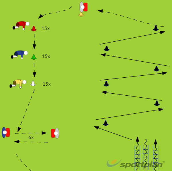 Fitness drill_1Agility & Running SkillsRugby Drills Coaching