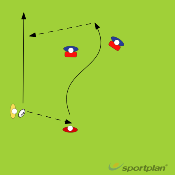 Seek gab and offloadOff LoadsRugby Drills Coaching
