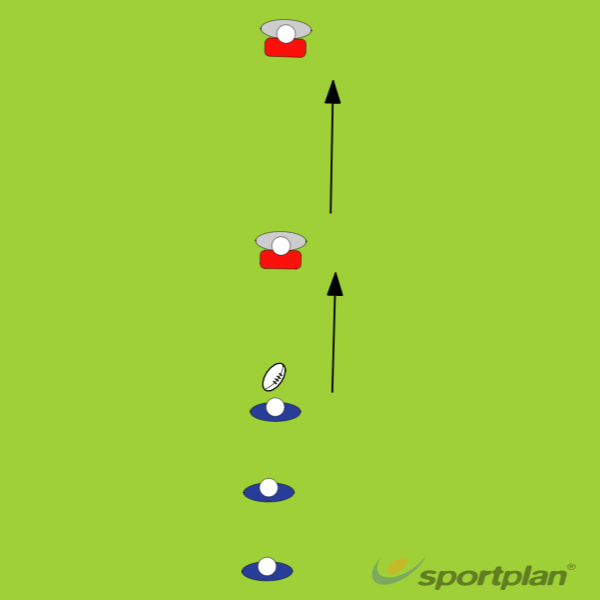 Ground / SupportContact SkillsRugby Drills Coaching