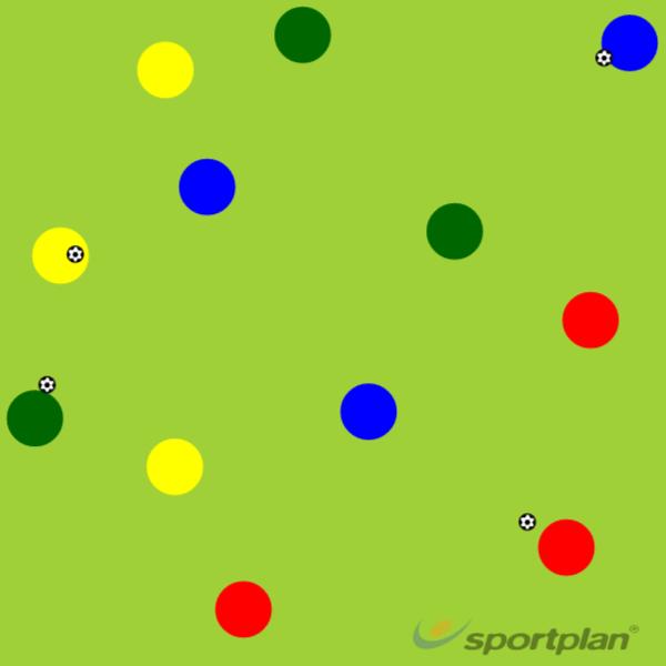 Multi-Ball (O)Passing and ReceivingFootball Drills Coaching